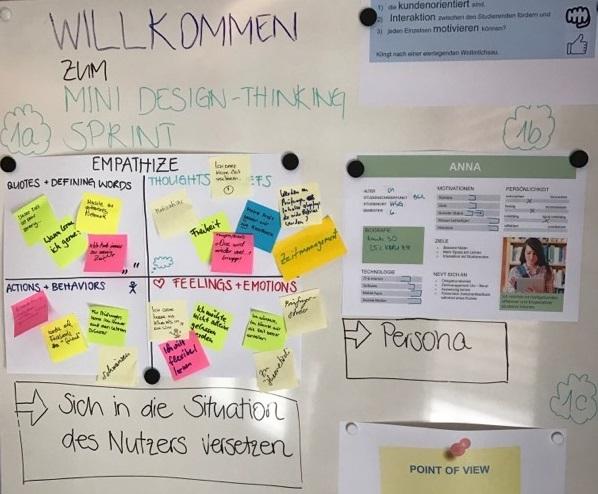 Beitrag Marketplace an der SeLC: Mini Design Thinking Sprint zur Zukunft der Lehre