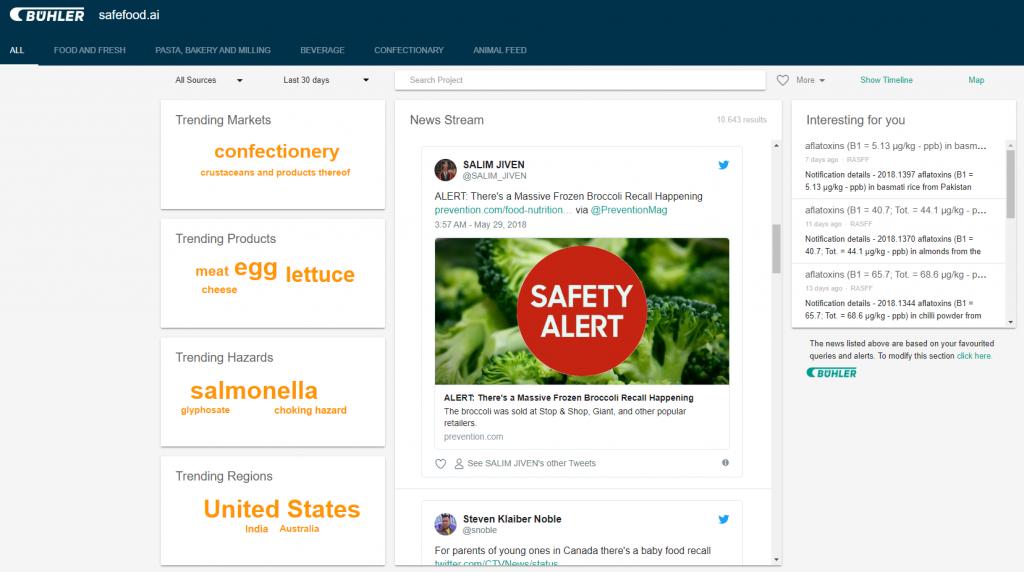 Safefood.ai – Mit künstlicher Intelligenz zu mehr Lebensmittelsicherheit