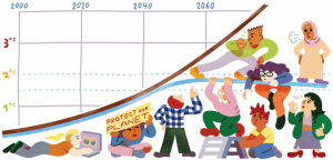 World Climate – Ein Spiel für den Klimaschutz (und Vorbild für modernes Lernen)