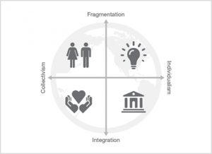 Vier Zukunftsbilder für die Arbeitswelt 2030