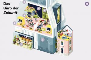 Das Büro der Zukunft: eine Visualisierung