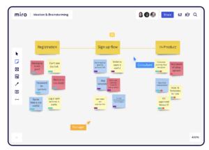 "Unsere Empfehlung: Online Brainstorming Tool ""Miro"""