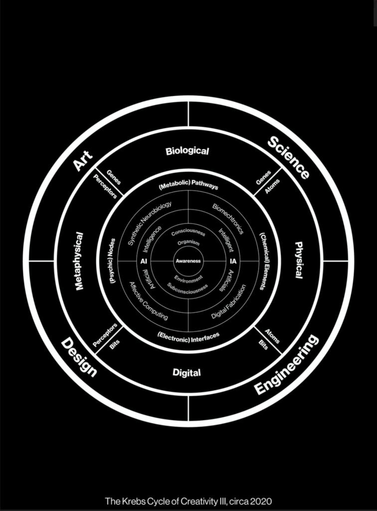Zeitkapselwunsch 2050: Der nächste Hochschulbau wird ein Ufo