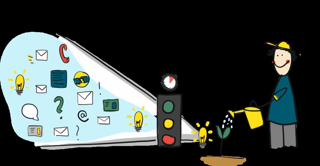 Zwanzig Aspekte von Innovationskultur, um digitale Lösungen zu entwickeln – Wie steht es bei Ihnen?