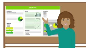 Methoden zur effektiveren Gestaltung von E-Postern