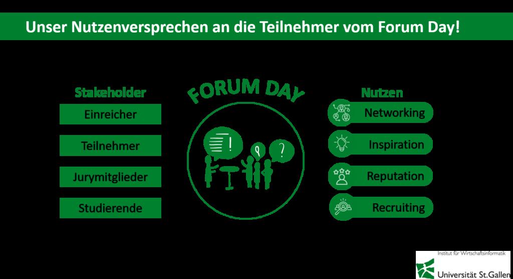 Noch einen Monat: Reichen Sie bis zum 12.3 Ihre Smart IoT oder Mobile Business Solution ein und nehmen Sie am Forum Day 2021 teil