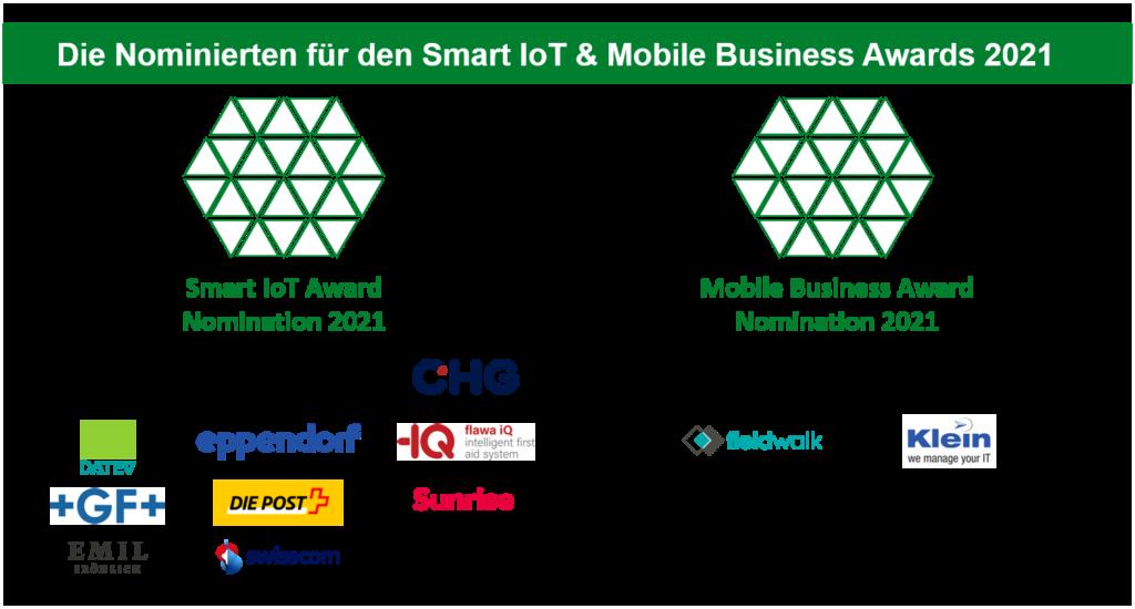 Dieses Jahr haben wir 22 Einreichungen erhalten, von denen unsere Jury 15 für die Smart IoT & Mobile Business Awards nominiert hat.
